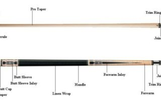best size for a Pool Cue